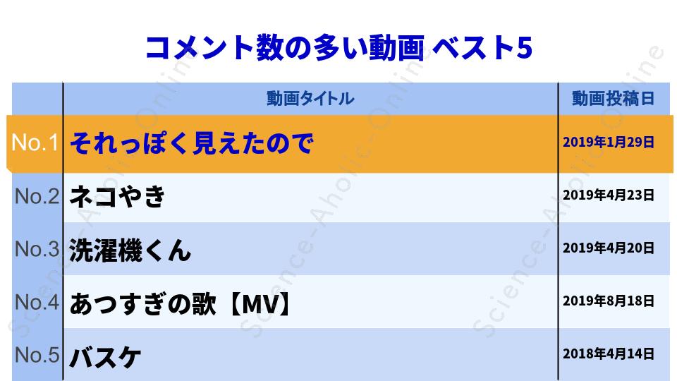 ranking_からめる