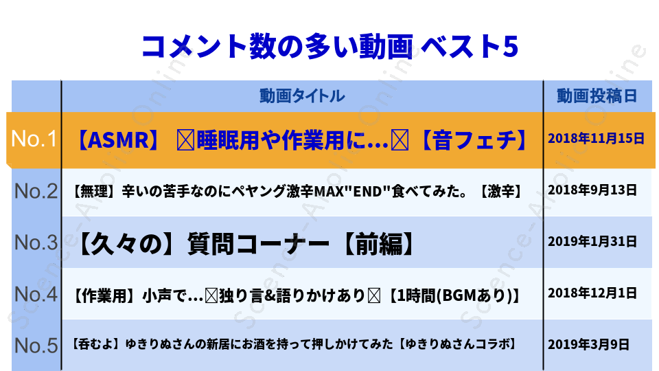 https://science-aholic-online.com/wp-content/uploads/2020/08/ranking_こばしり。.png
