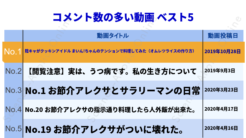 https://science-aholic-online.com/wp-content/uploads/2020/08/ranking_こんびにこ.png