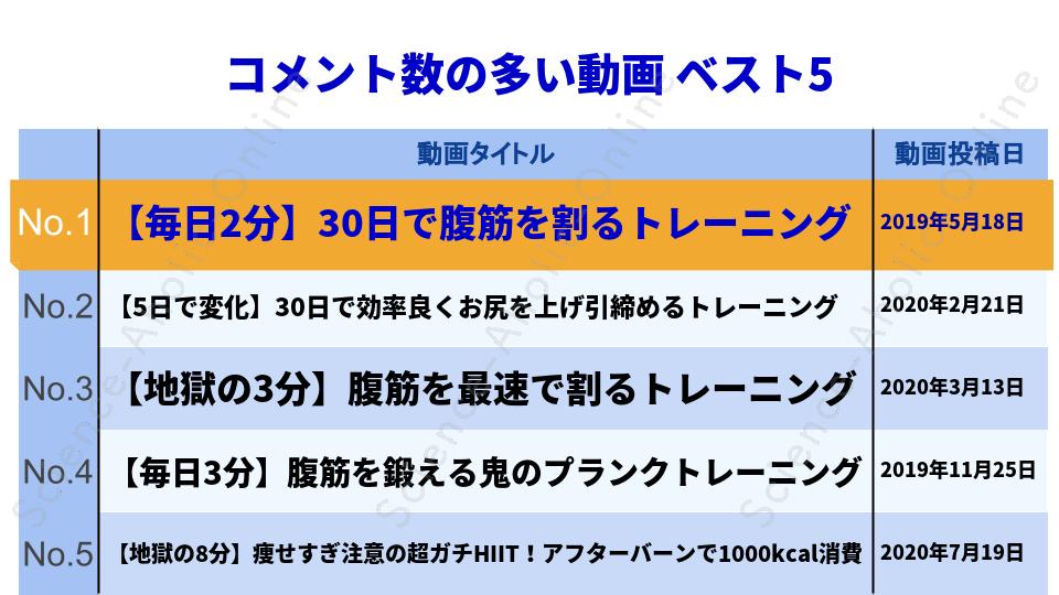 ranking_のがちゃんねるnogachannel