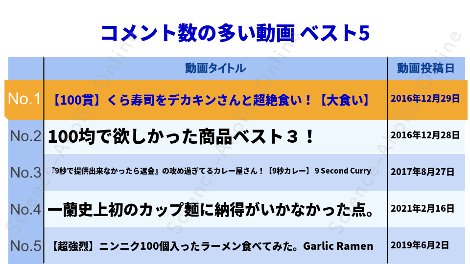 ranking_はいじぃ迷作劇場