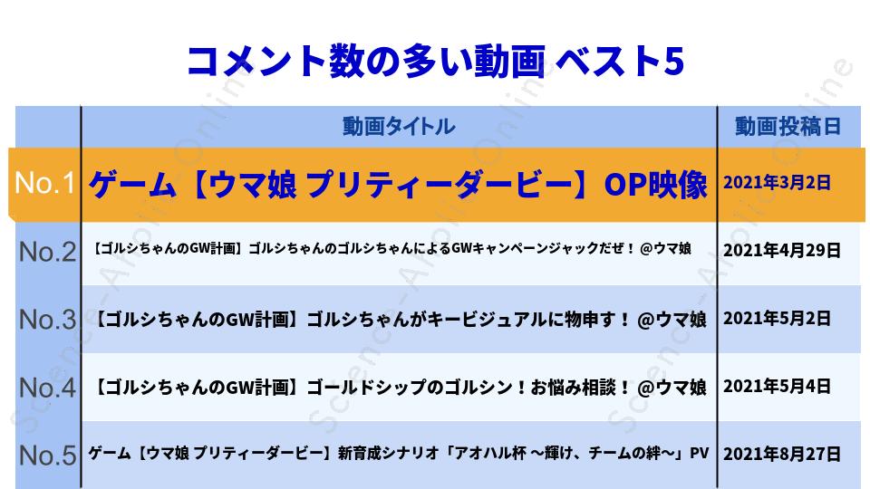 https://science-aholic-online.com/wp-content/uploads/2020/08/ranking_ぱかチューブっ!.png