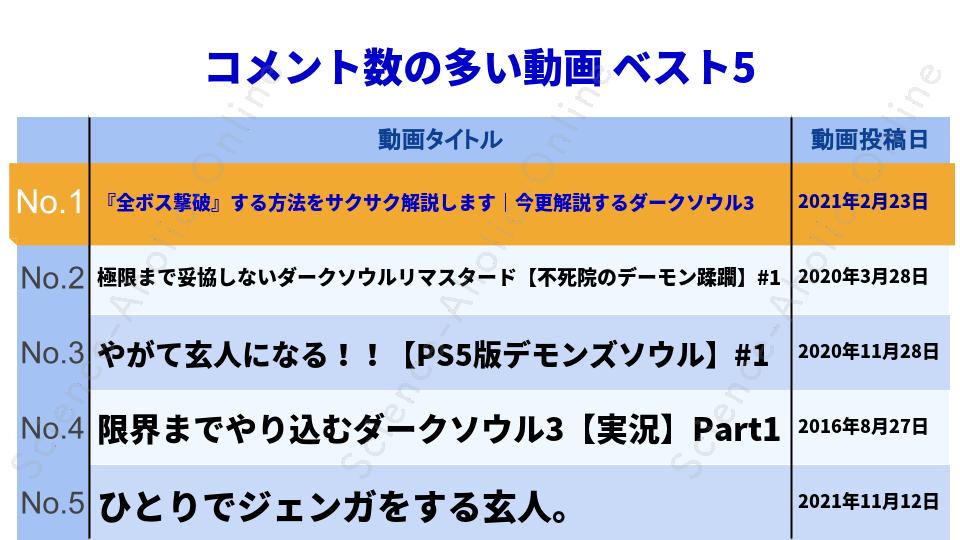 ranking_ふぅ