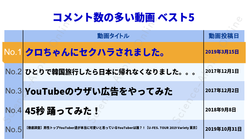 ranking_ゆきりぬ