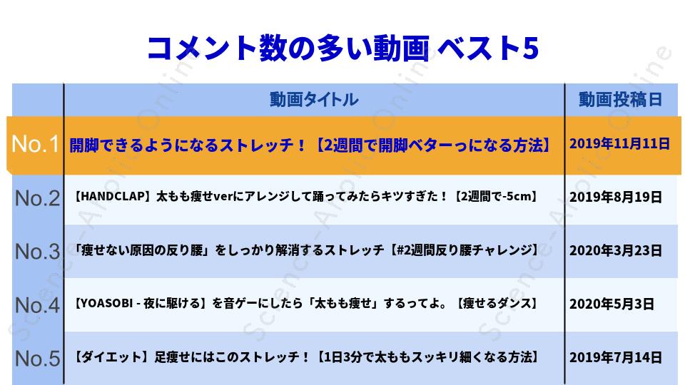 ranking_オガトレ