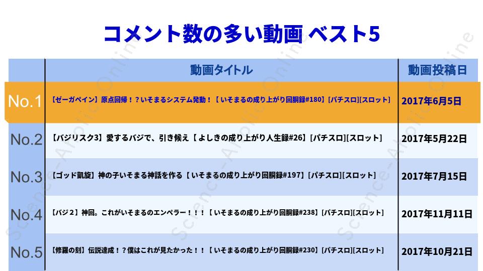 ranking_スロパチステーション
