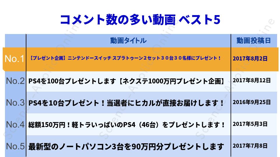 ranking_ヒカル(Hikaru)