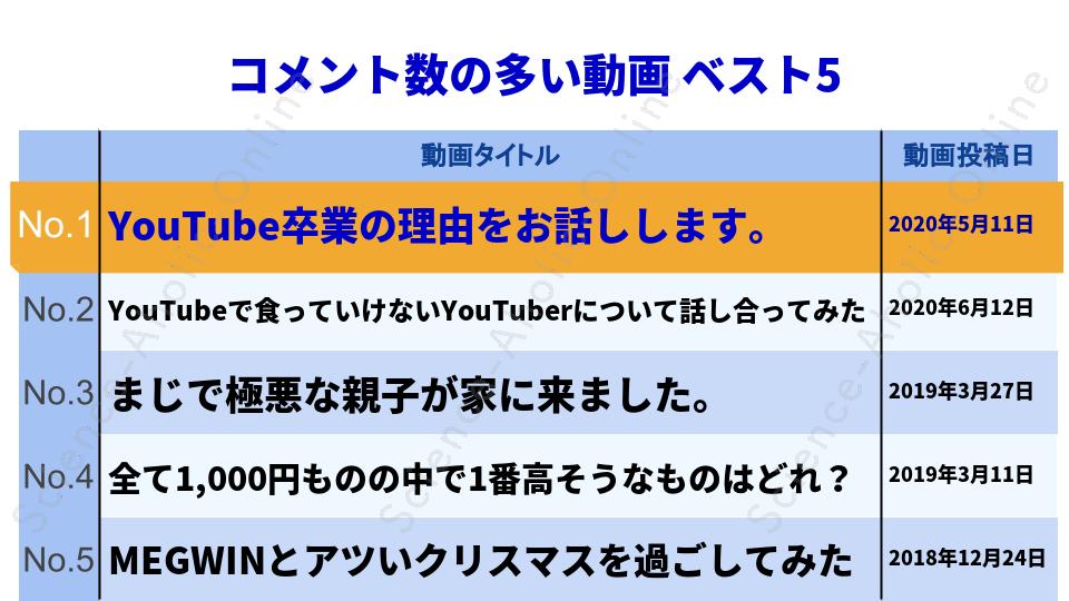 ranking_フラベジ