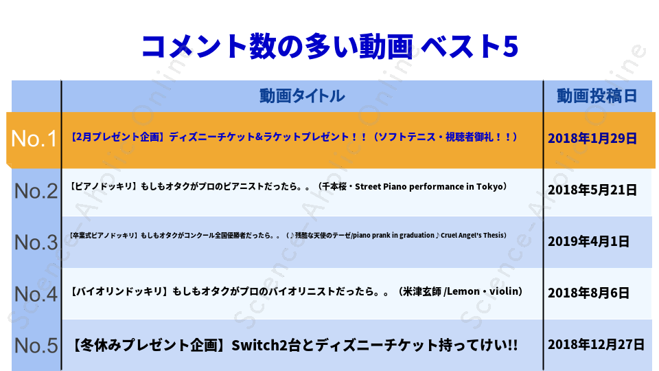 https://science-aholic-online.com/wp-content/uploads/2020/08/ranking_ポケットウィズ.png