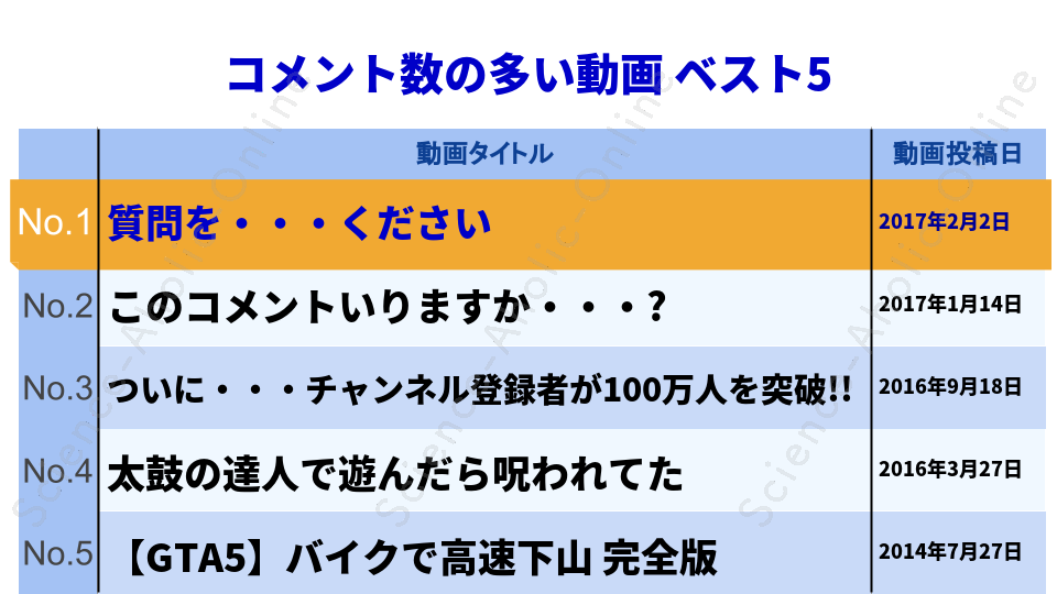 https://science-aholic-online.com/wp-content/uploads/2020/08/ranking_ポッキー.png