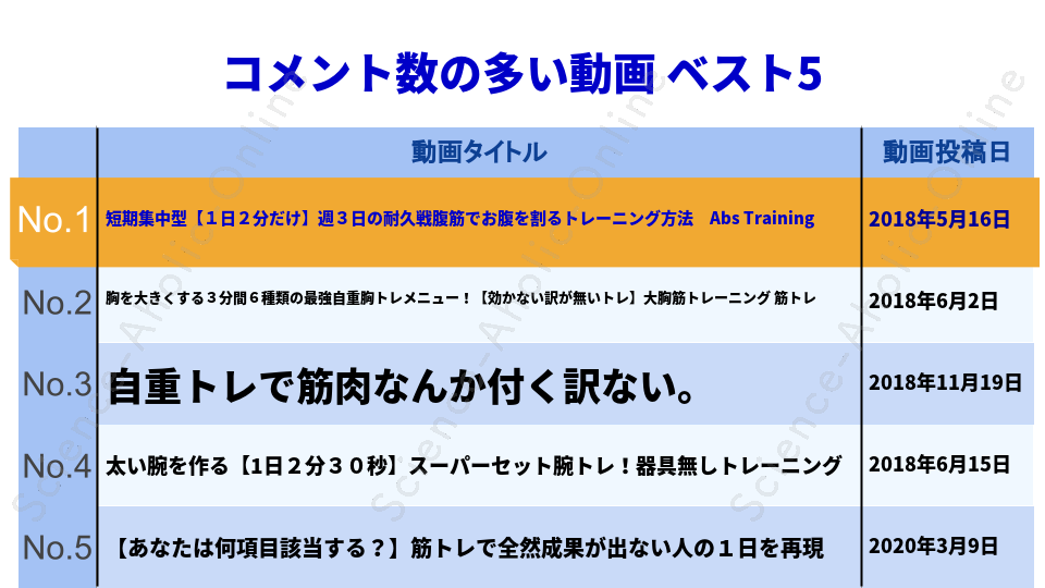 https://science-aholic-online.com/wp-content/uploads/2020/08/ranking_メトロンブログ.png