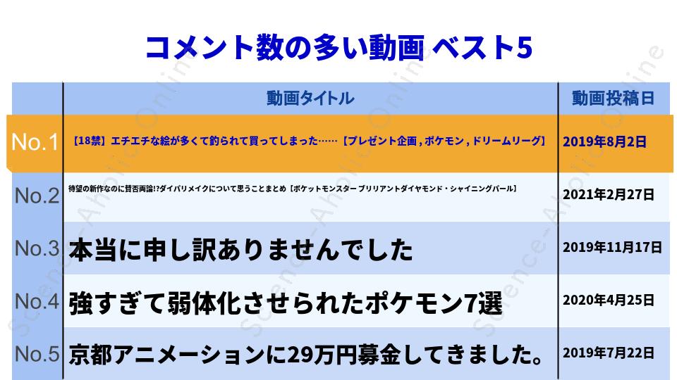 ranking_ライバロリ