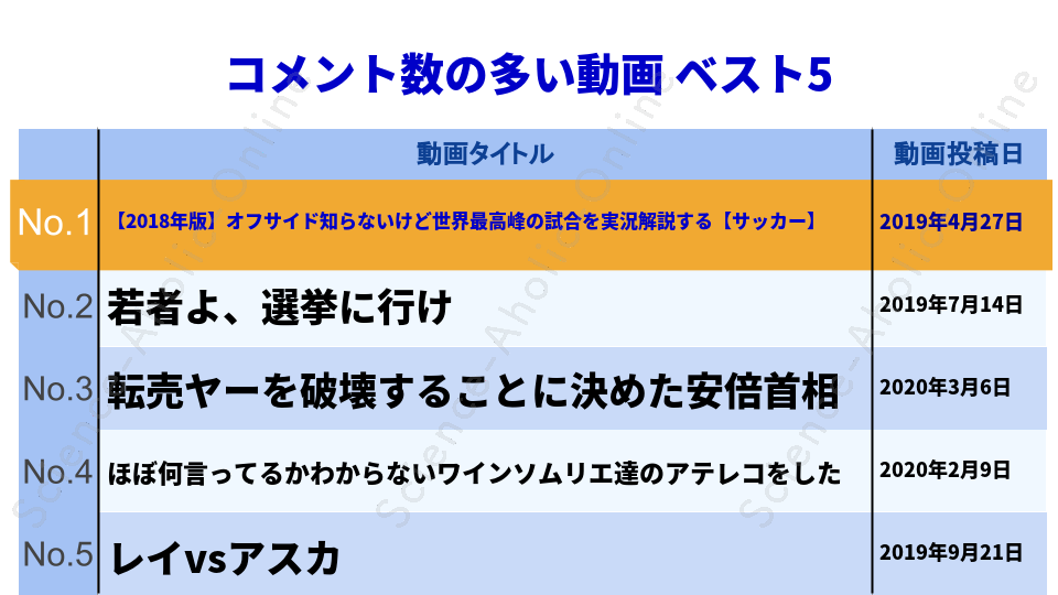 https://science-aholic-online.com/wp-content/uploads/2020/08/ranking_六丸の工房.png