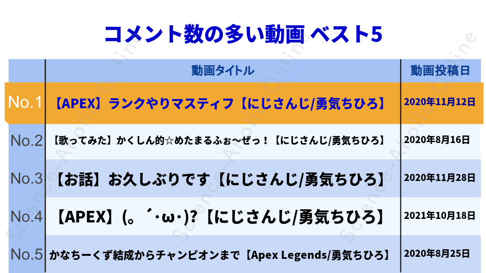 https://science-aholic-online.com/wp-content/uploads/2020/08/ranking_勇気ちひろ.png