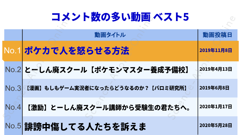 ranking_原田バロリ