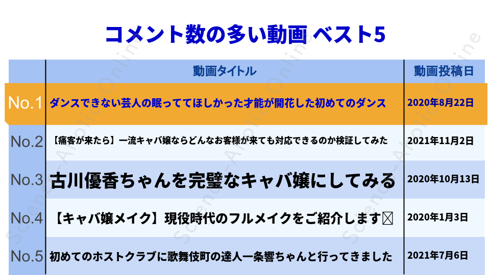 https://science-aholic-online.com/wp-content/uploads/2020/08/ranking_愛沢えみりキャバ嬢社長MyLife.png
