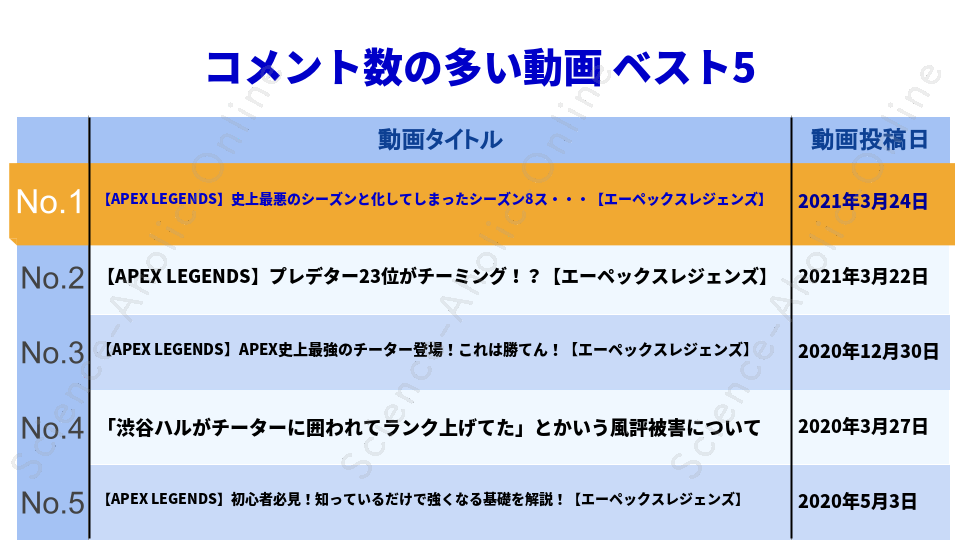 https://science-aholic-online.com/wp-content/uploads/2020/08/ranking_渋谷ハル.png