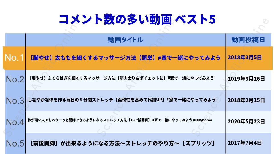 https://science-aholic-online.com/wp-content/uploads/2020/08/ranking_石井亜美AmiIshii.png