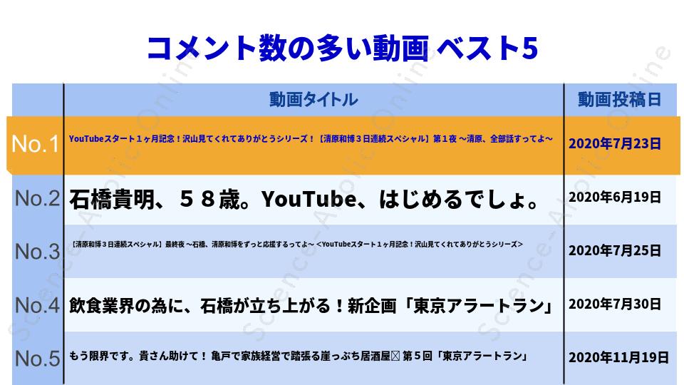 ranking_貴ちゃんねるず