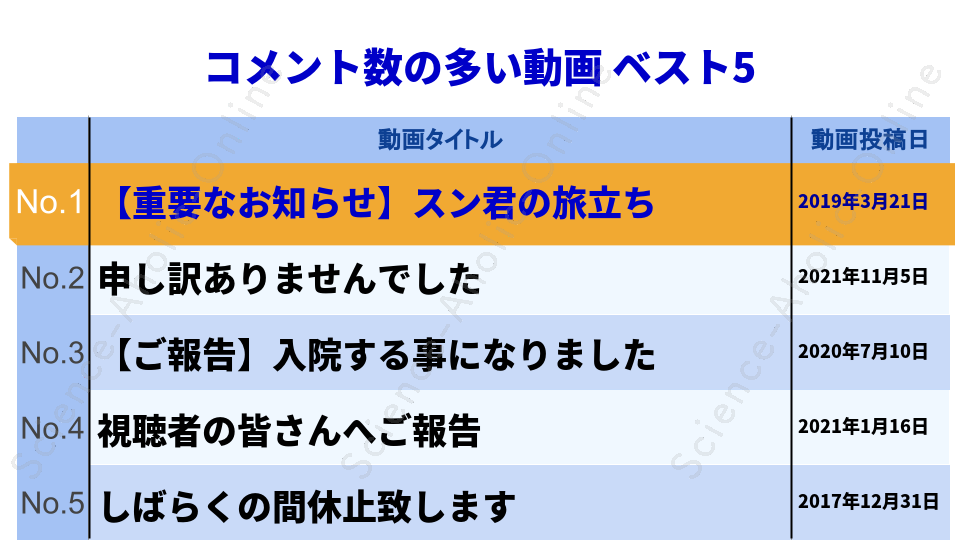 https://science-aholic-online.com/wp-content/uploads/2020/08/ranking_釣りいろは.png