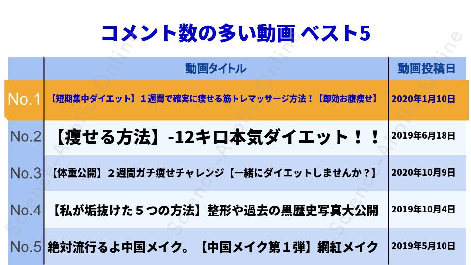 https://science-aholic-online.com/wp-content/uploads/2020/08/ranking_鹿の間.png