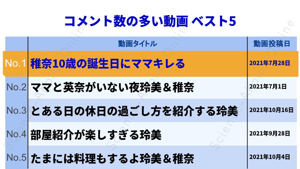 https://science-aholic-online.com/wp-content/uploads/2020/08/ranking_enakimura.png