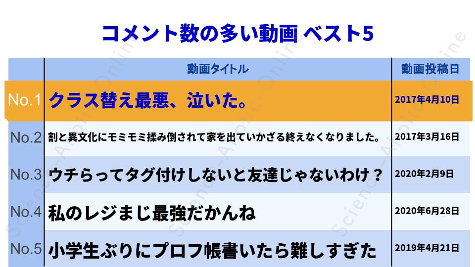 ranking_kemio