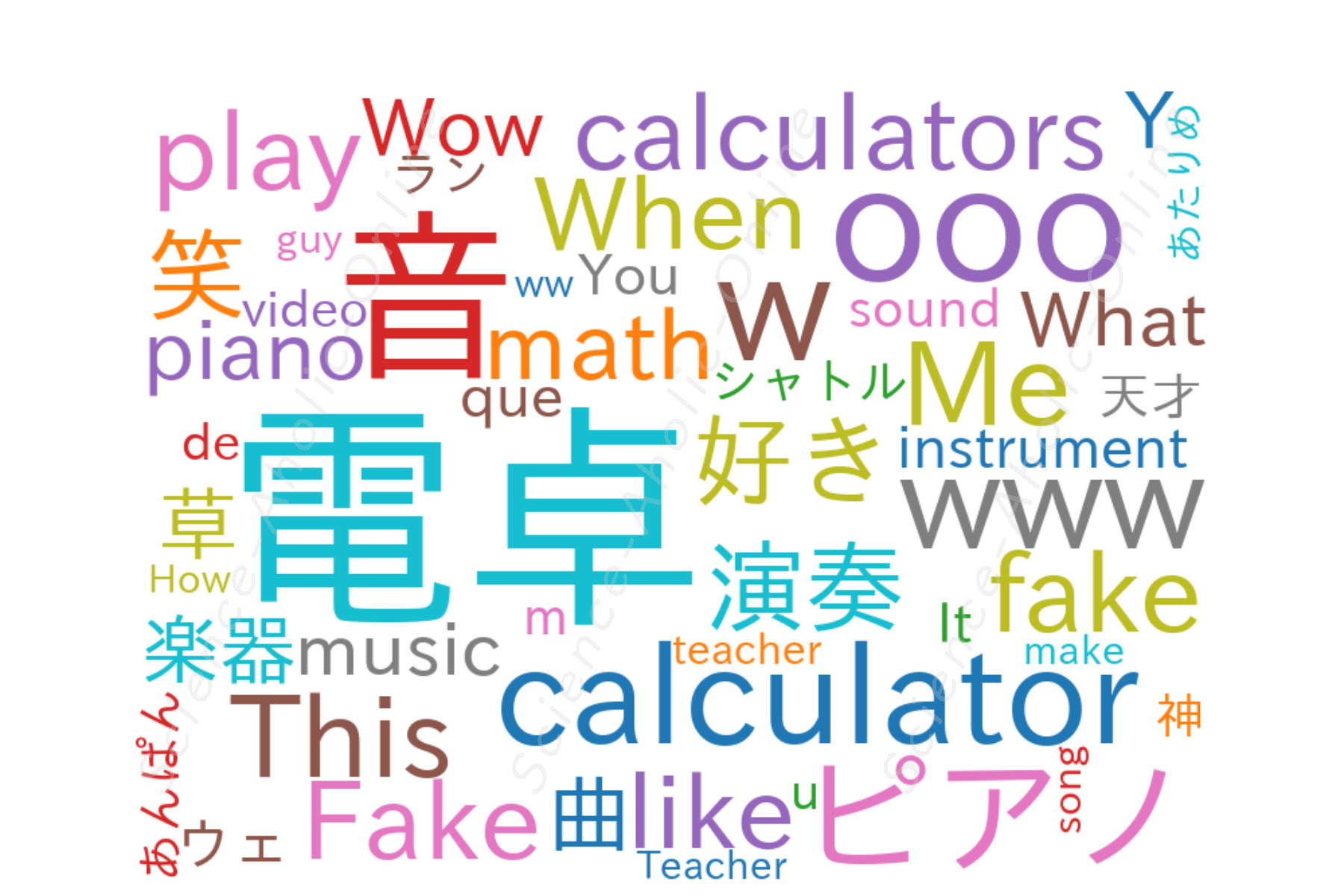 wordcloud_あたりめ