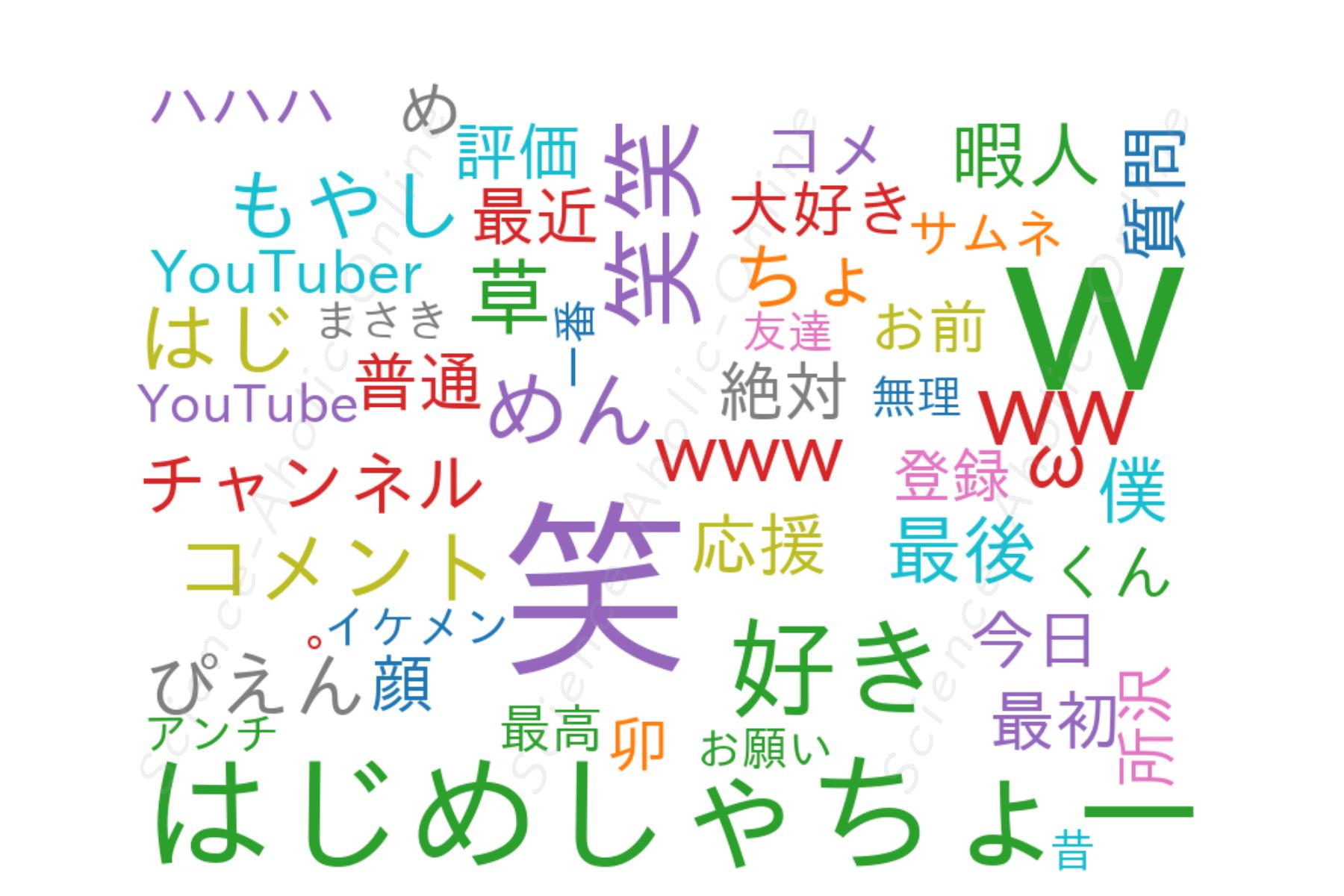 wordcloud_はじめしゃちょー(hajime)