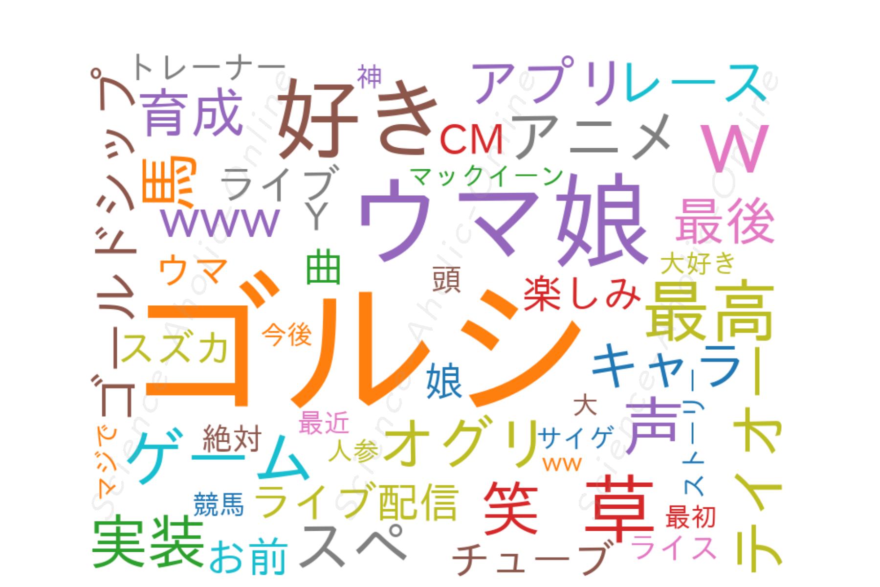 https://science-aholic-online.com/wp-content/uploads/2020/08/wordcloud_ぱかチューブっ!.png