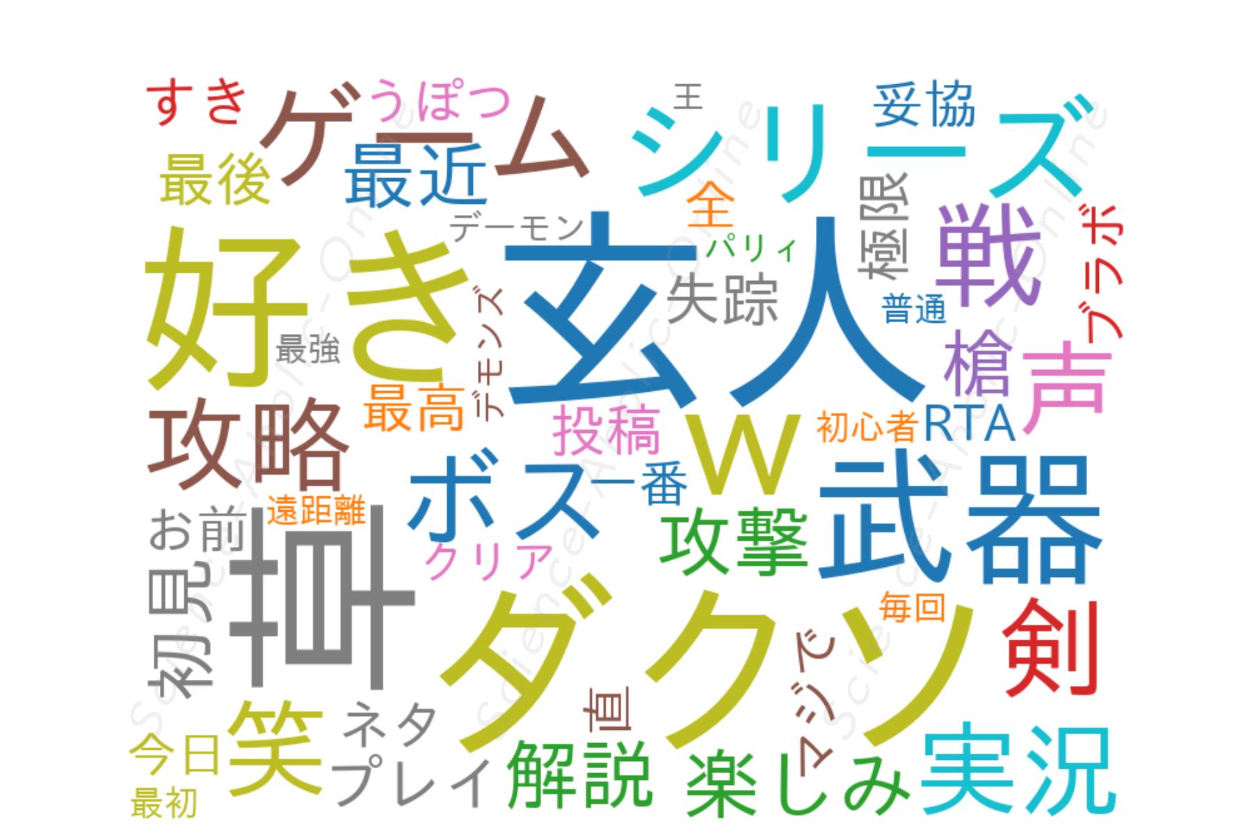wordcloud_ふぅ