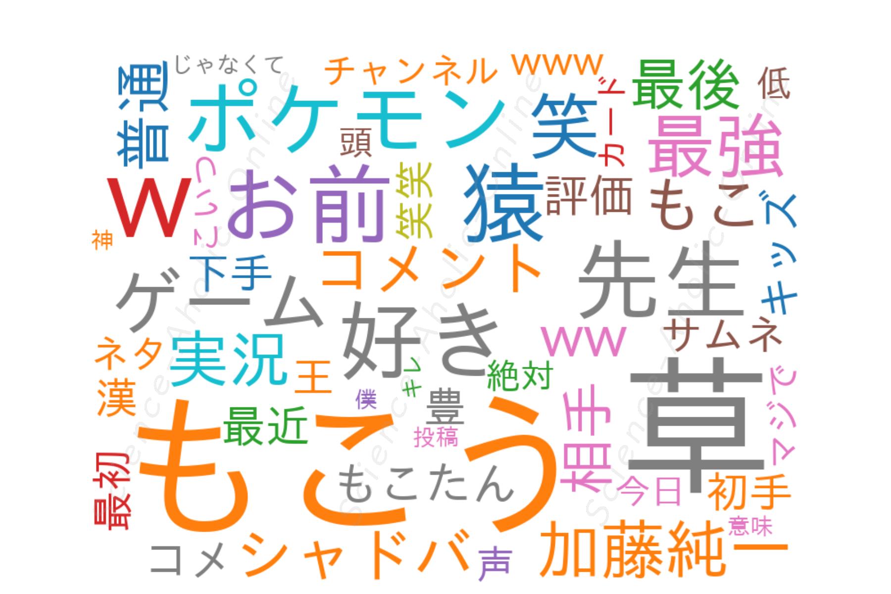 wordcloud_もこうの実況