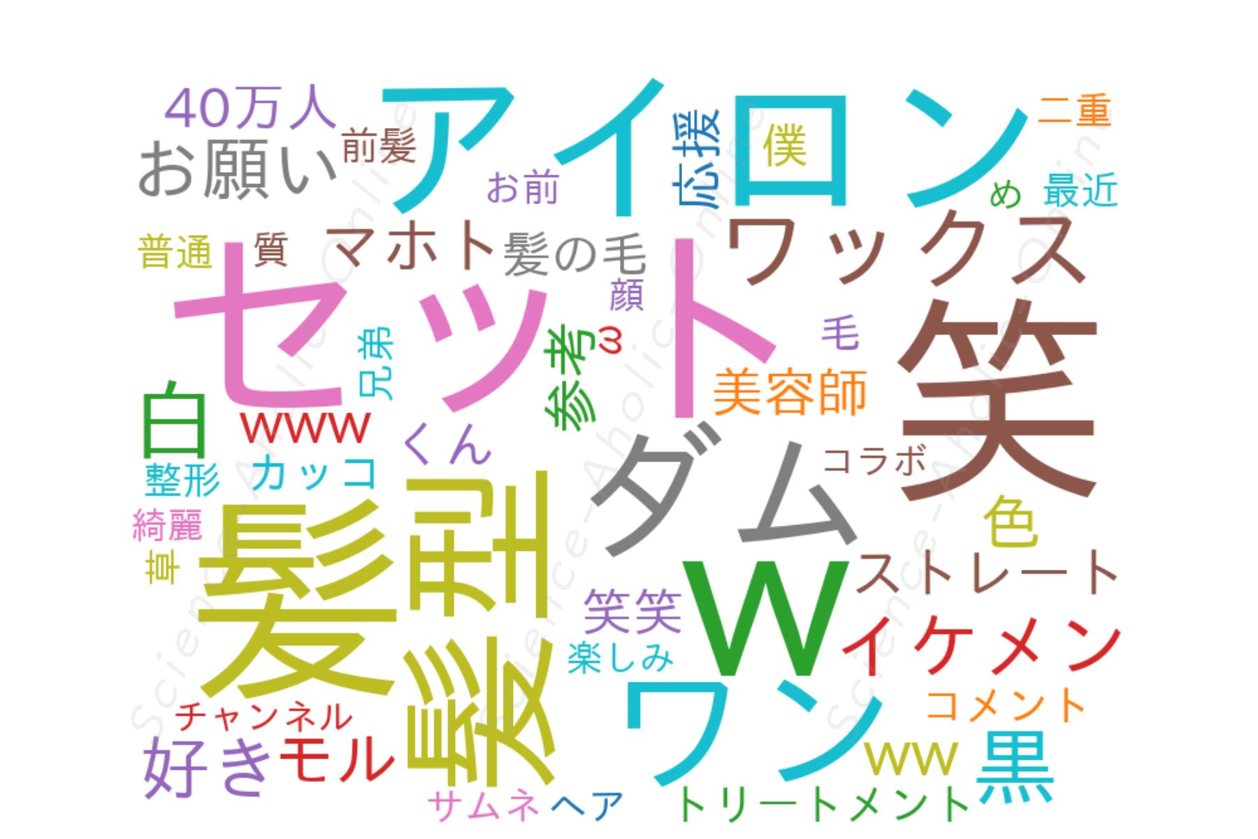 https://science-aholic-online.com/wp-content/uploads/2020/08/wordcloud_もるさん.png