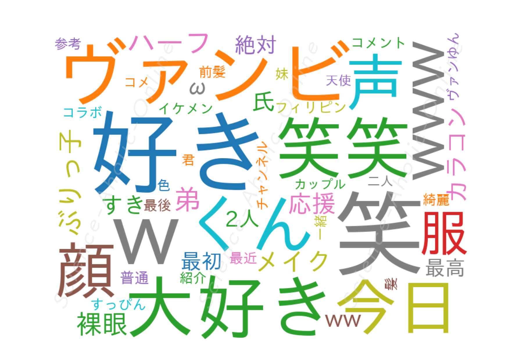 https://science-aholic-online.com/wp-content/uploads/2020/08/wordcloud_ゆんちゃんねる.png