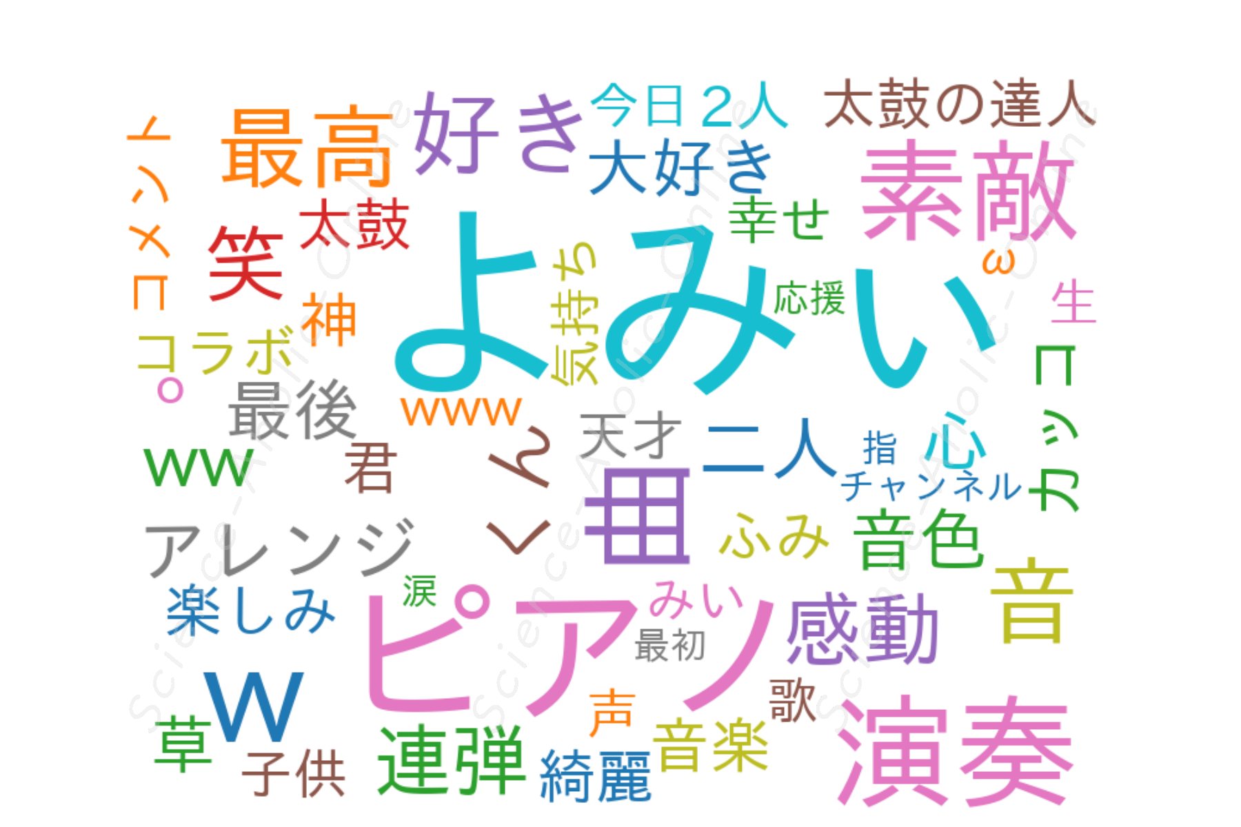wordcloud_よみぃ