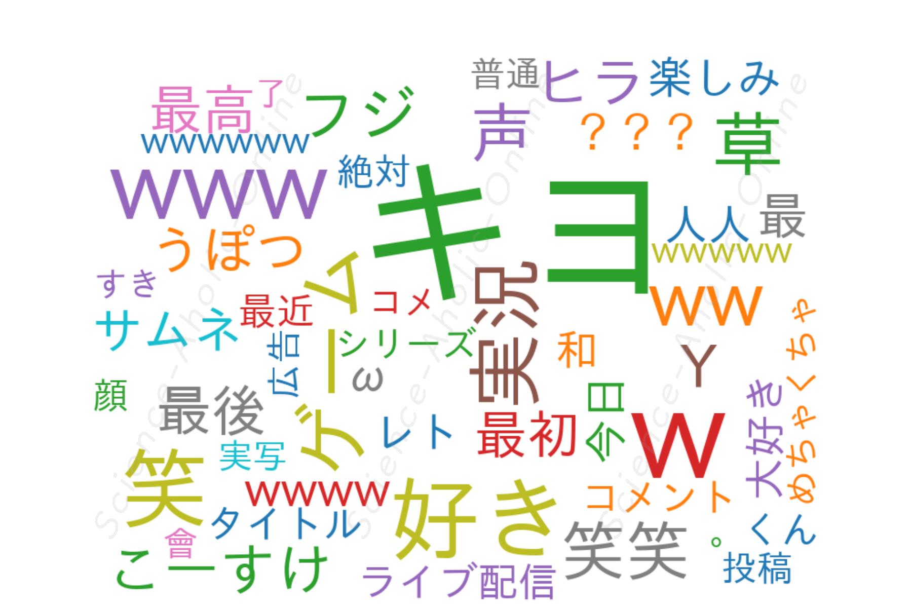 wordcloud_キヨ。