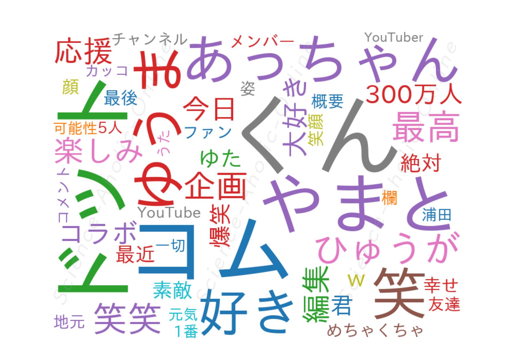 wordcloud_コムドット