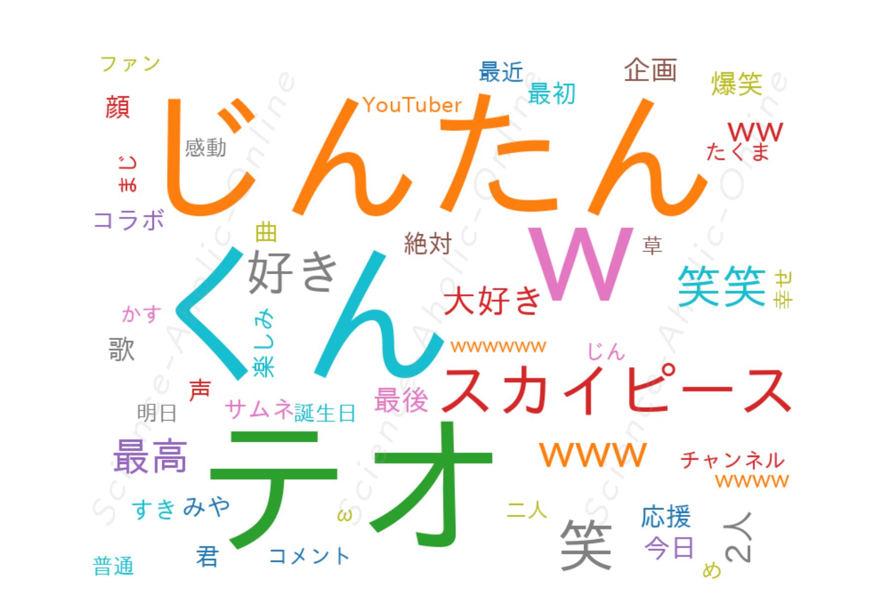 wordcloud_スカイピース