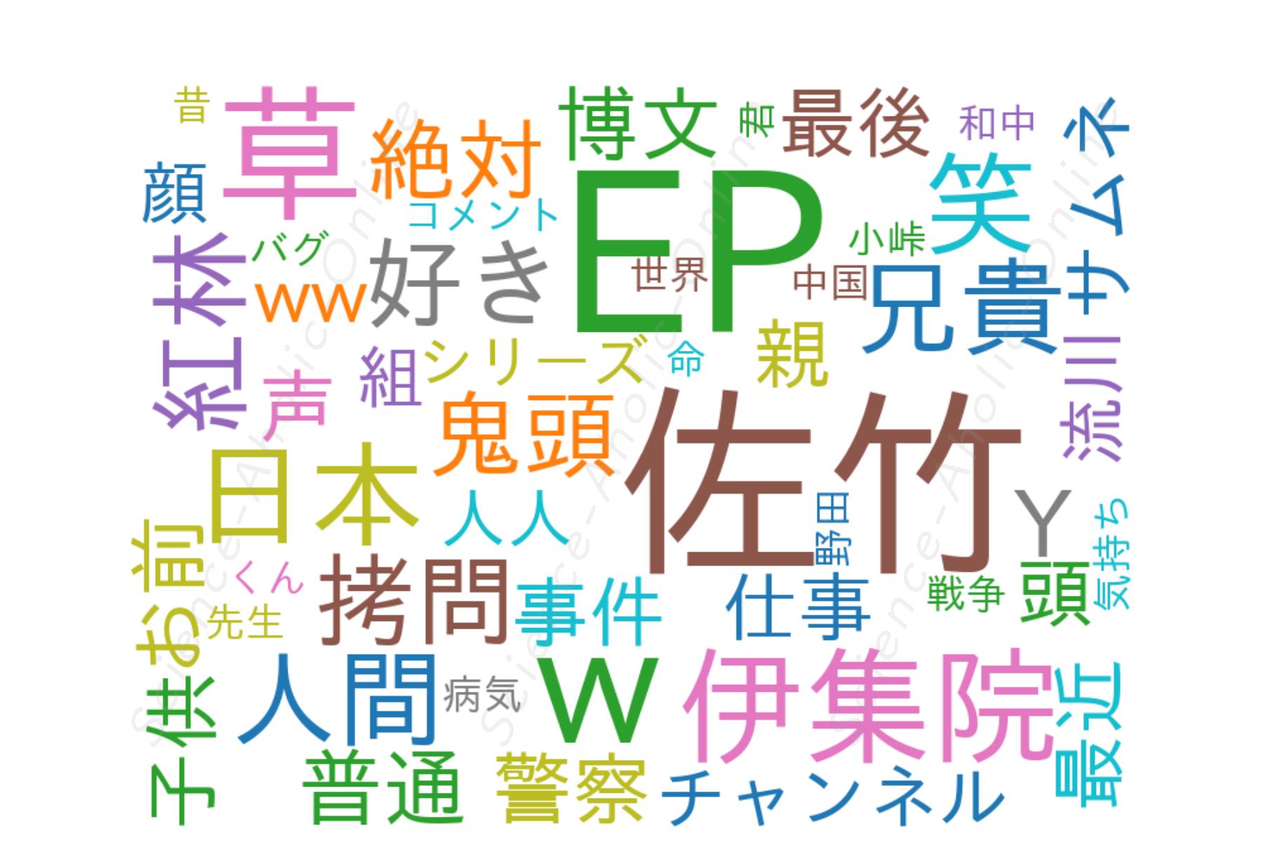 wordcloud_ヒューマンバグ大学_闇の漫画