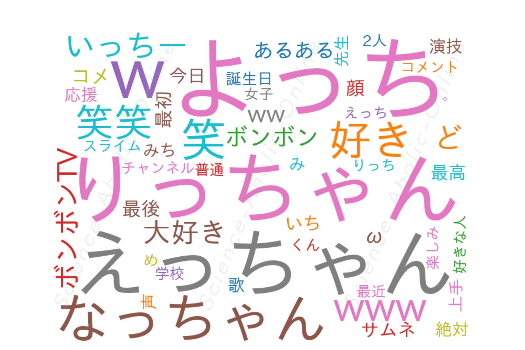wordcloud_ボンボンTV