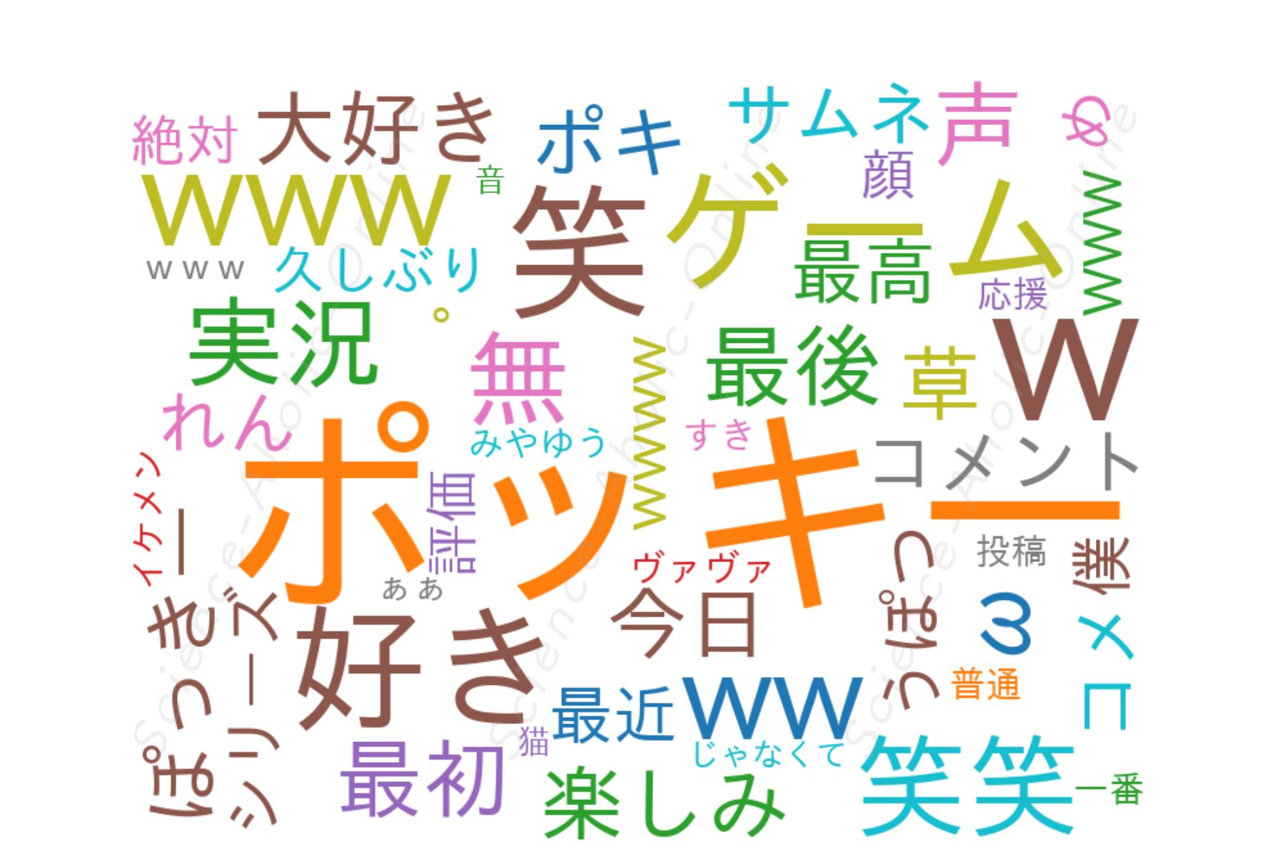 wordcloud_ポッキー
