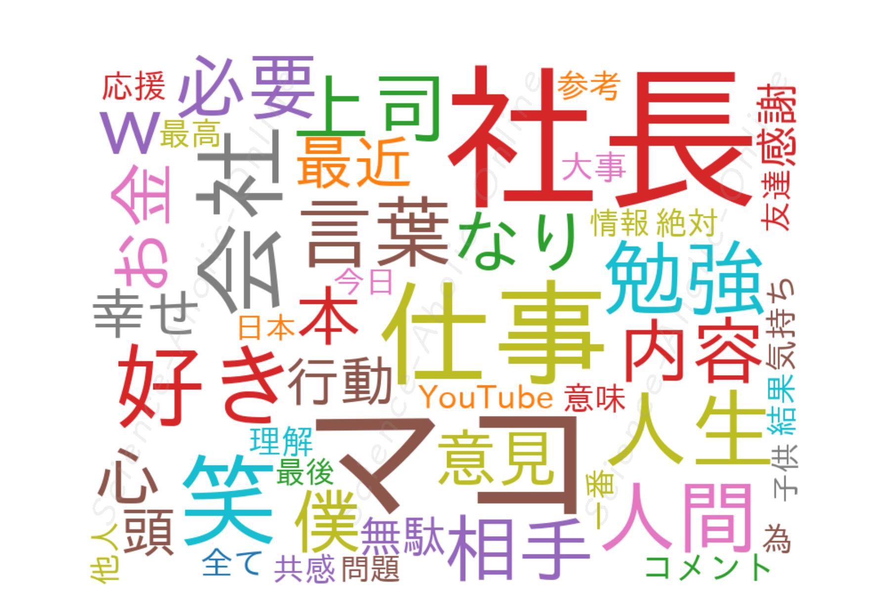wordcloud_マコなり社長