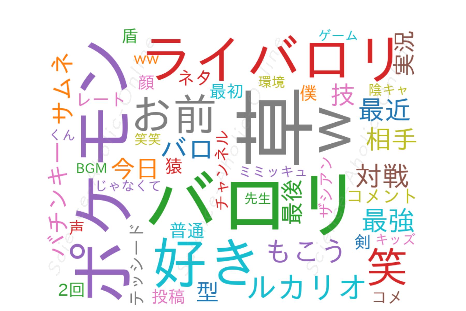 wordcloud_ライバロリ