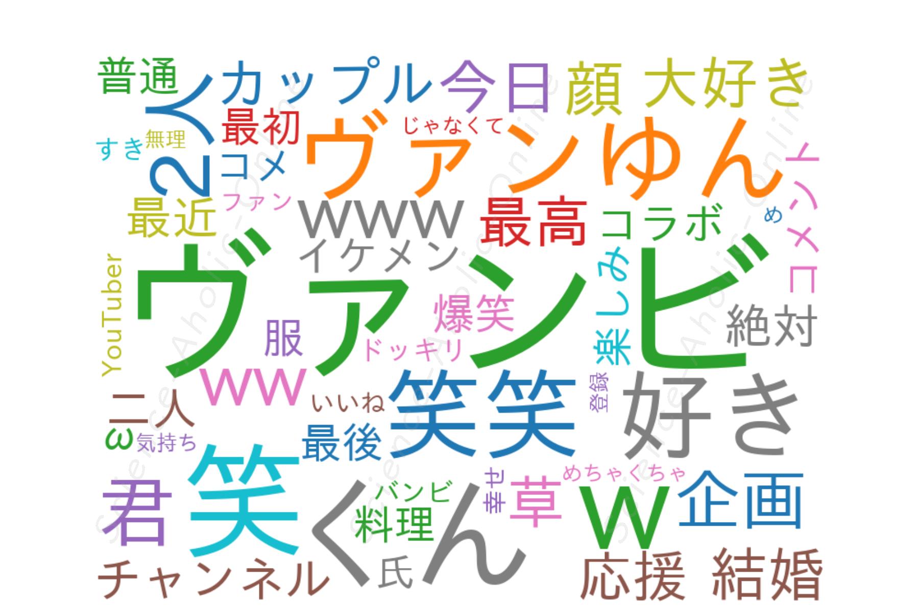 wordcloud_ヴァンゆんチャンネル【VAMYUN】
