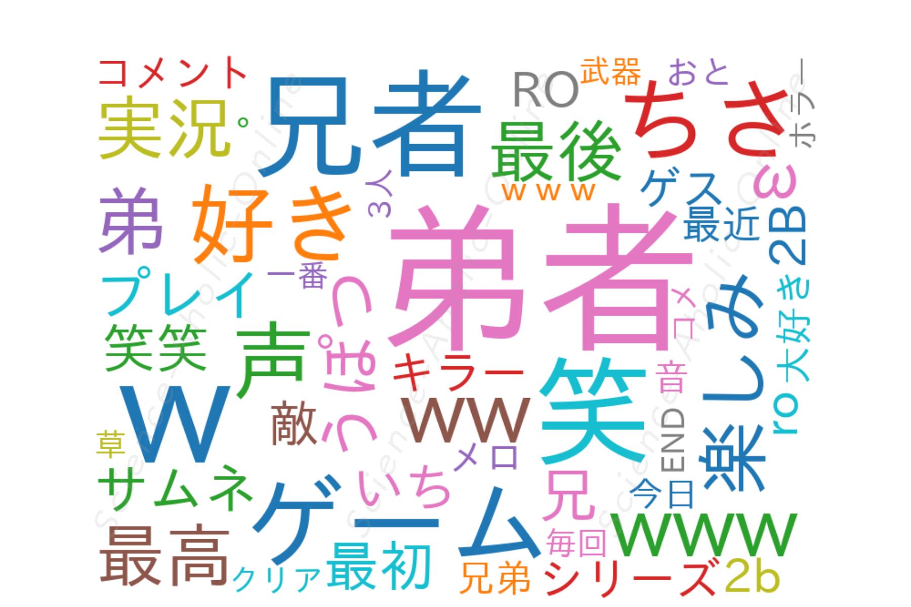 wordcloud_兄者弟者