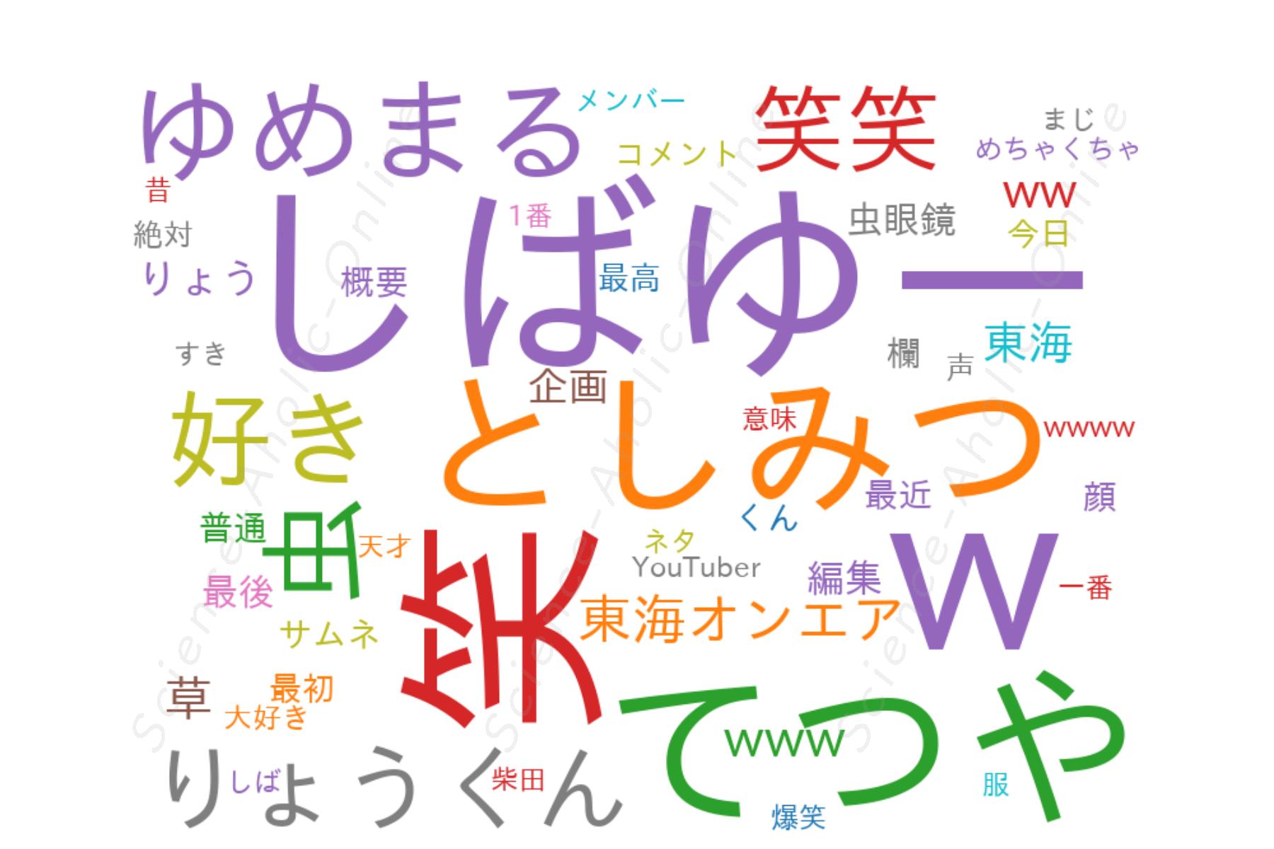 wordcloud_東海オンエア