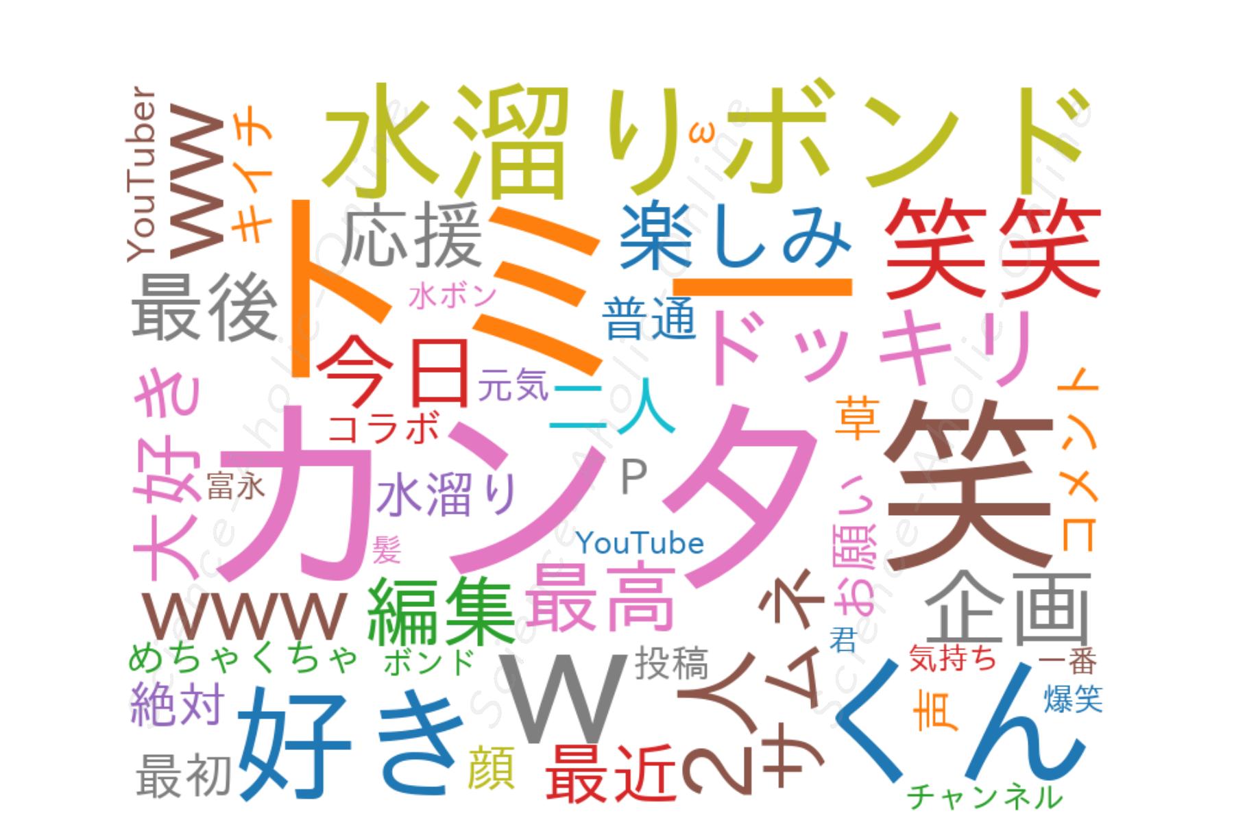 wordcloud_水溜りボンド