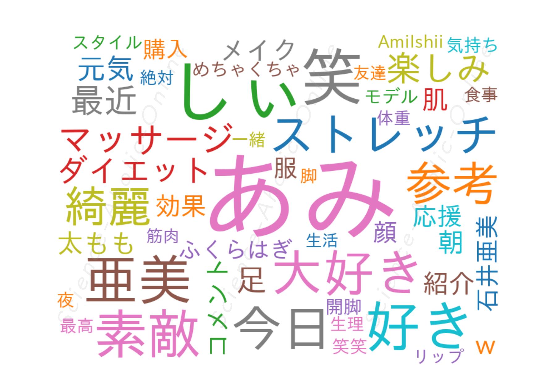 https://science-aholic-online.com/wp-content/uploads/2020/08/wordcloud_石井亜美AmiIshii.png