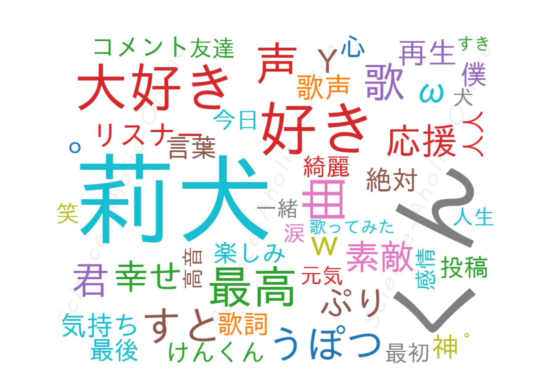 wordcloud_莉犬くん