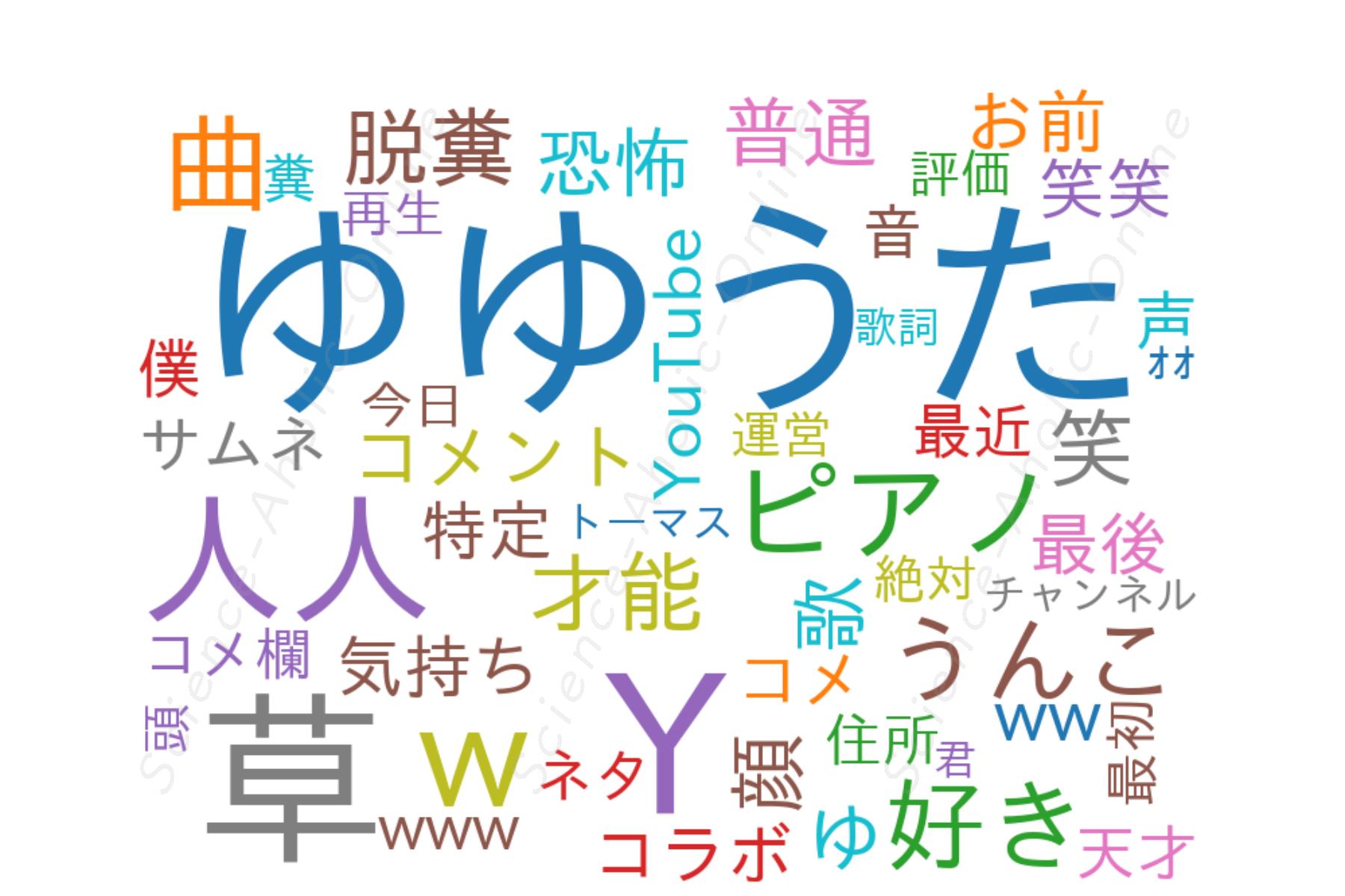 wordcloud_鈴木ゆゆうた